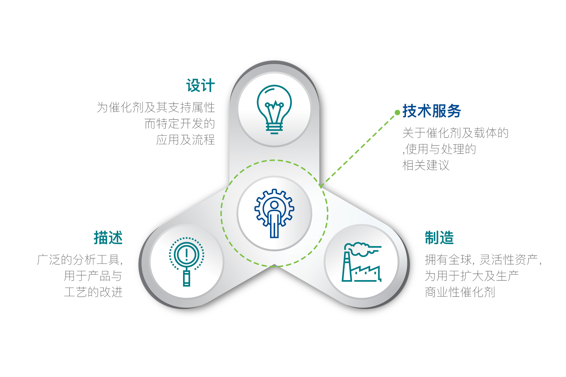 grace-china-custom-catalysts-page-1920x1280_v1_Chinese